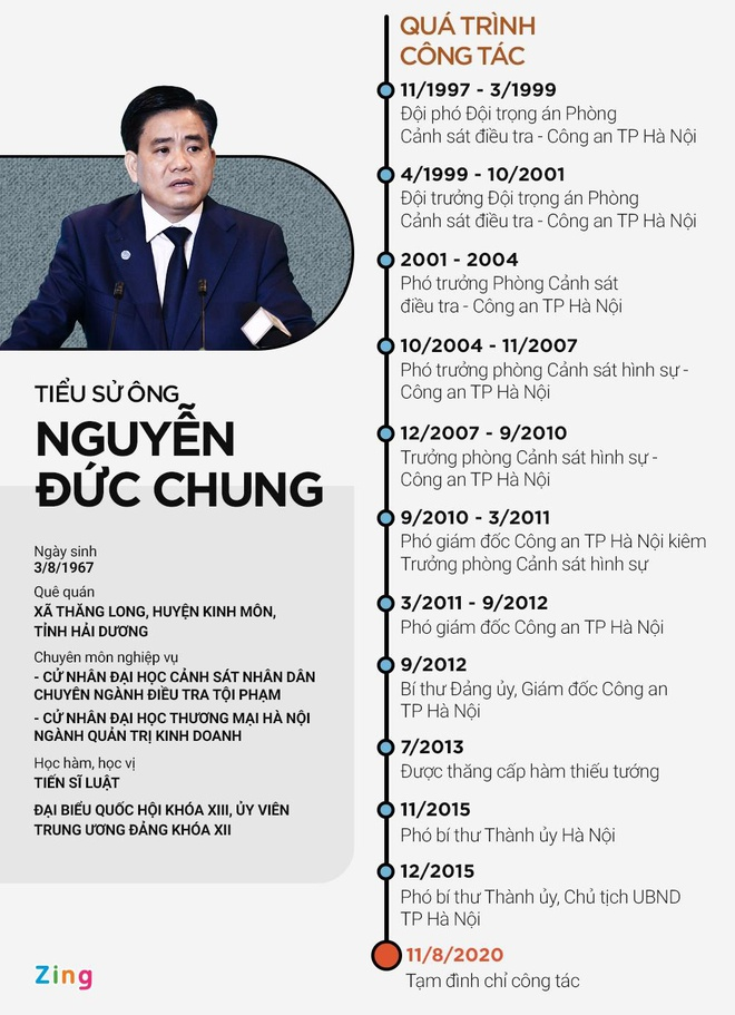 Khoi to ong Nguyen Duc Chung anh 2